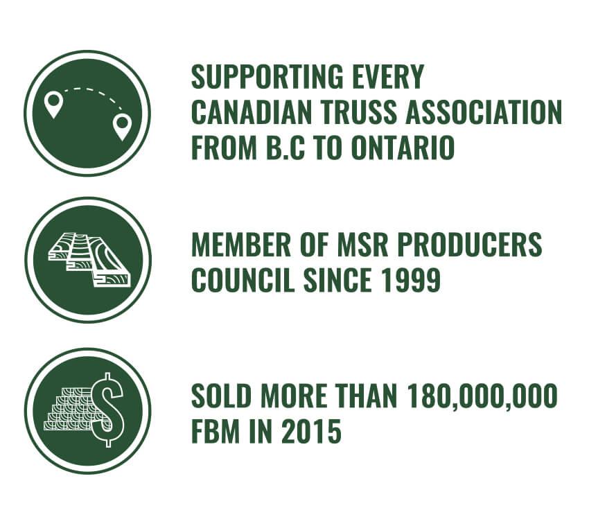 ASAM MBFS - Wiki - Msr manufacturer supplier relationship